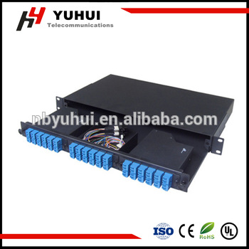 MPO Patch Panel