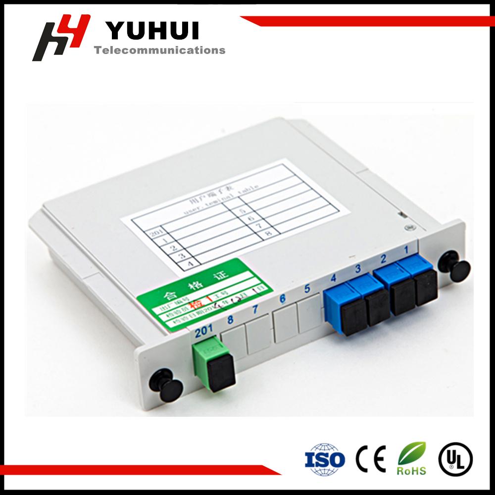 1*4 PLC box