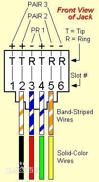 RJ11 Ethernet plug